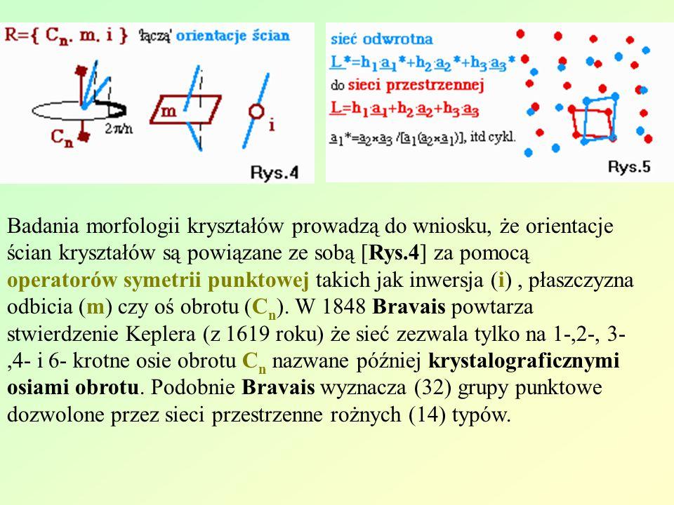 Badania morfologii kryształów prowadzą do wniosku, że orientacje ścian kryształów są powiązane ze sobą [Rys.4] za pomocą operatorów symetrii punktowej takich jak inwersja (i) , płaszczyzna odbicia (m) czy oś obrotu (Cn).
